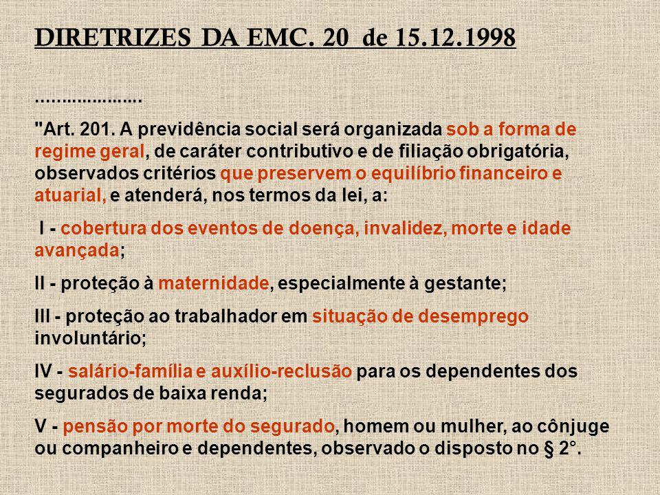 DIRETRIZES DA EMC. 20 de 15.12.1998 .....................