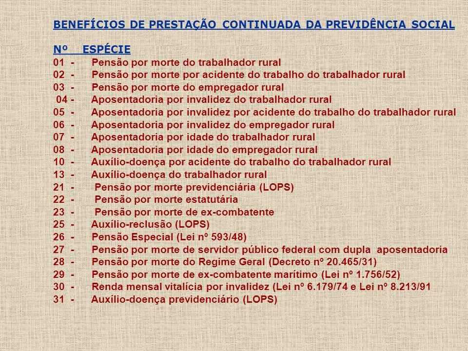 BENEFÍCIOS DE PRESTAÇÃO CONTINUADA DA PREVIDÊNCIA SOCIAL