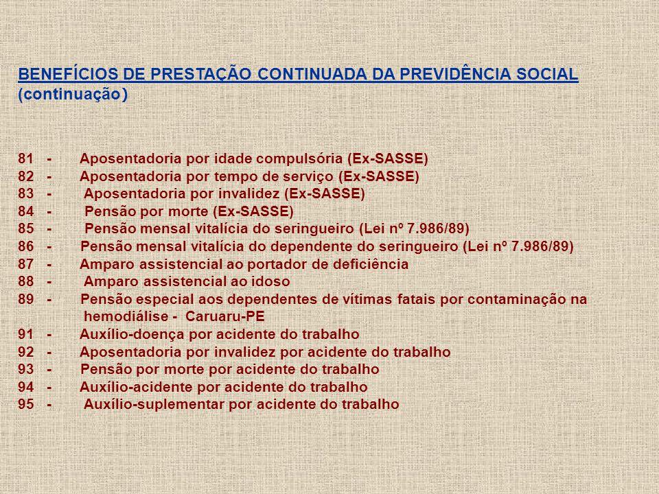 BENEFÍCIOS DE PRESTAÇÃO CONTINUADA DA PREVIDÊNCIA SOCIAL (continuação)