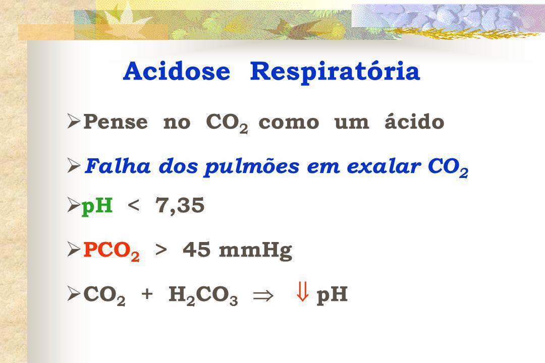 Acidose Respiratória Pense no CO2 como um ácido