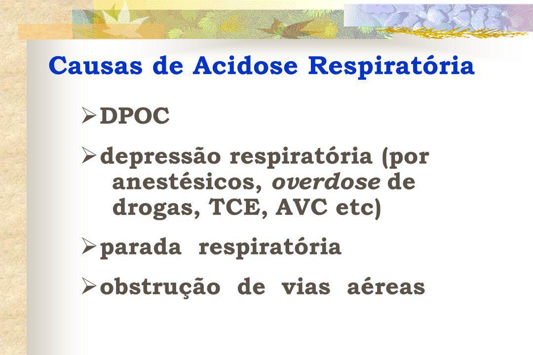 Causas de Acidose Respiratória