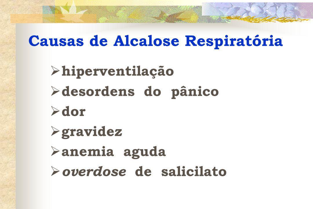 Causas de Alcalose Respiratória