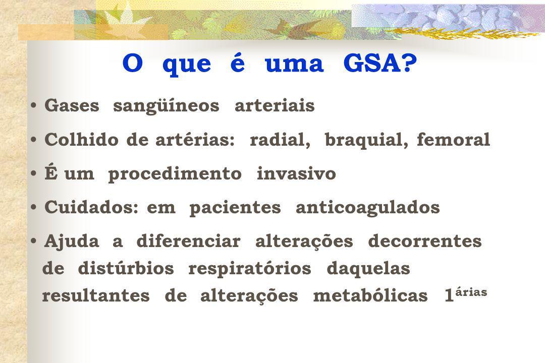 O que é uma GSA Gases sangüíneos arteriais