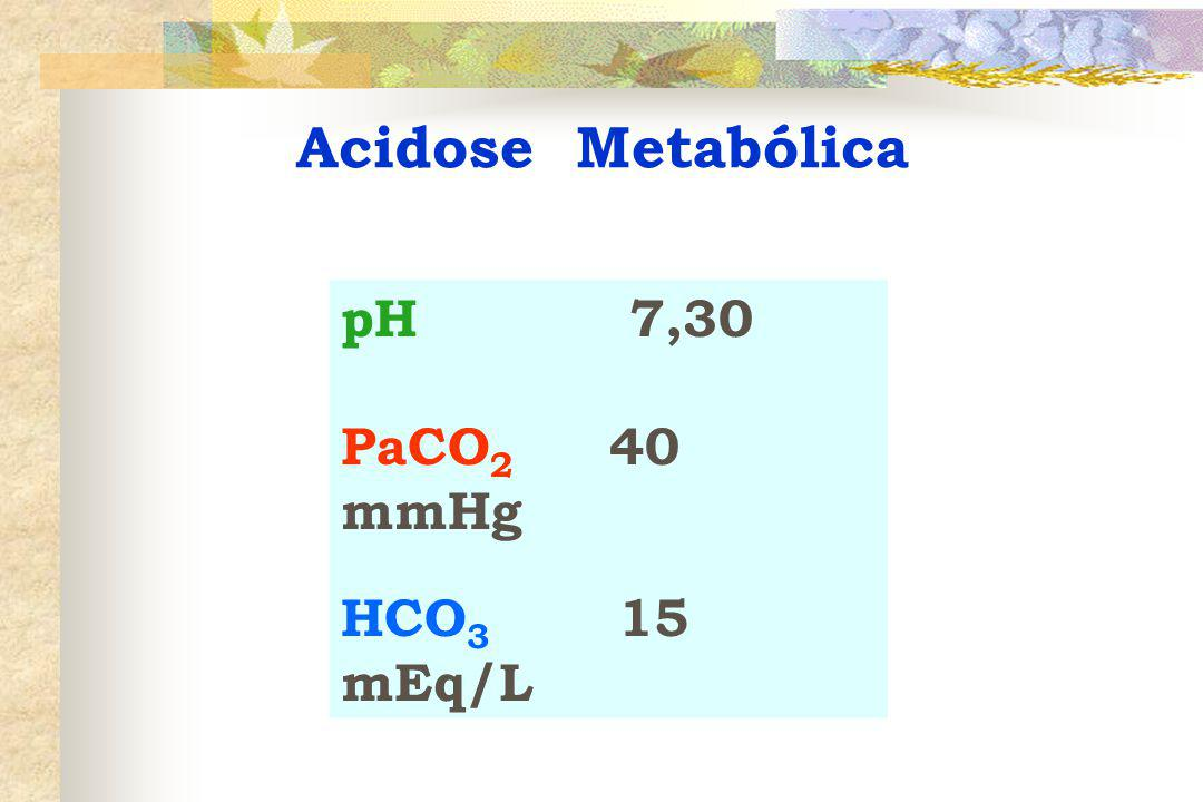Acidose Metabólica pH 7,30 PaCO2 40 mmHg HCO3 15 mEq/L