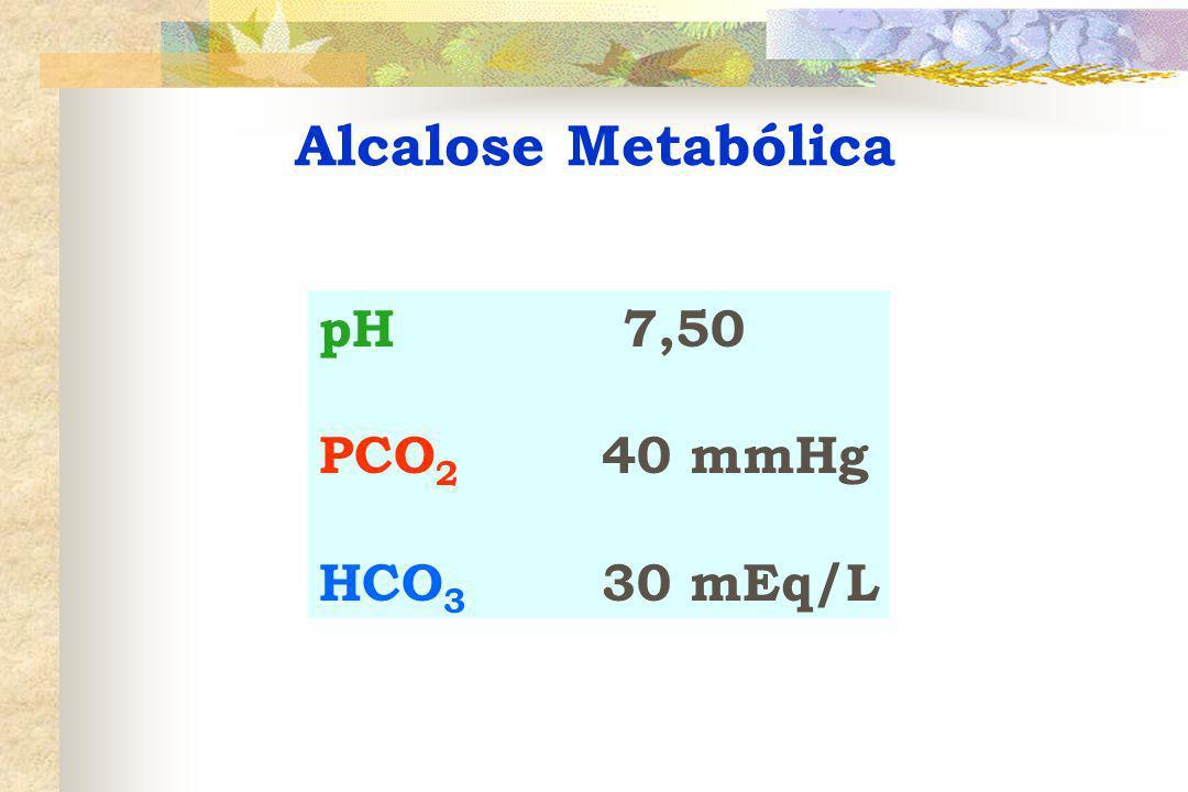 Alcalose Metabólica pH 7,50 PCO2 40 mmHg HCO3 30 mEq/L
