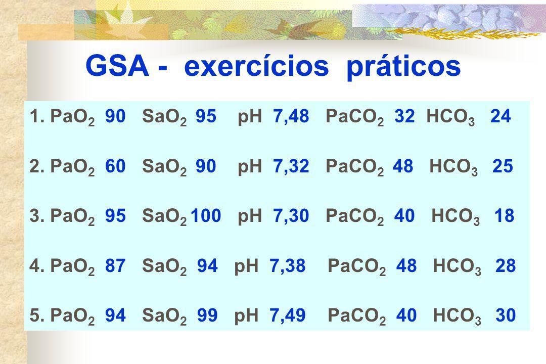 GSA - exercícios práticos