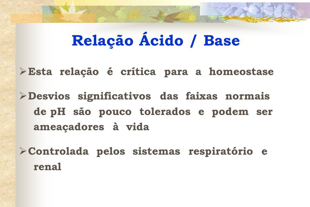 Relação Ácido / Base Esta relação é crítica para a homeostase