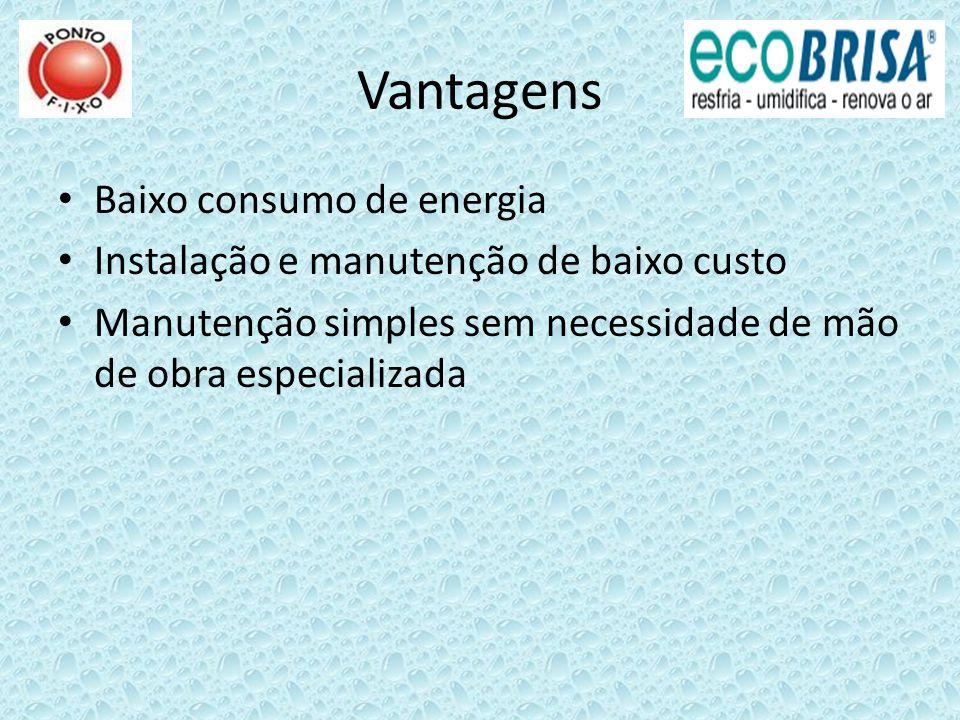 Vantagens Baixo consumo de energia