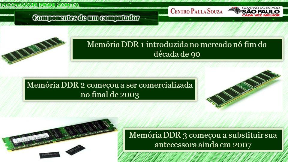Memória DDR 1 introduzida no mercado nó fim da década de 90