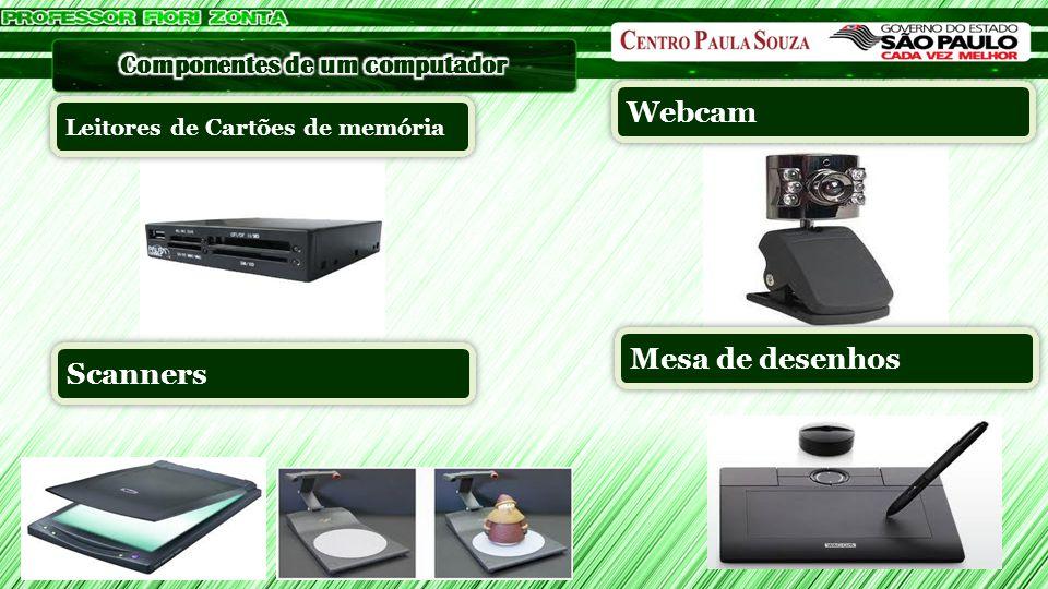 Webcam Leitores de Cartões de memória Mesa de desenhos Scanners
