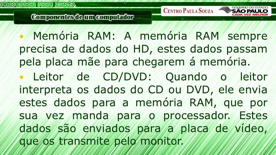 Memória RAM: A memória RAM sempre precisa de dados do HD, estes dados passam pela placa mãe para chegarem á memória.
