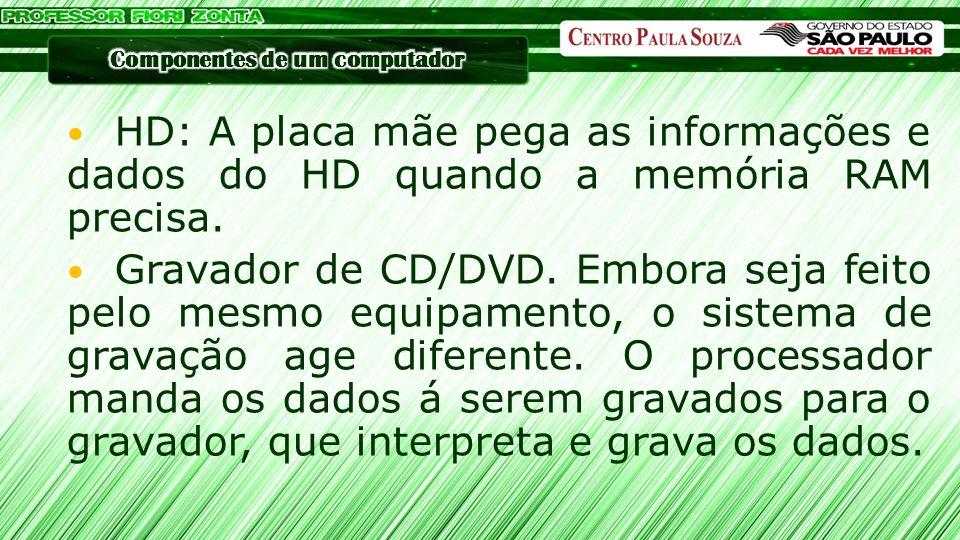 HD: A placa mãe pega as informações e dados do HD quando a memória RAM precisa.