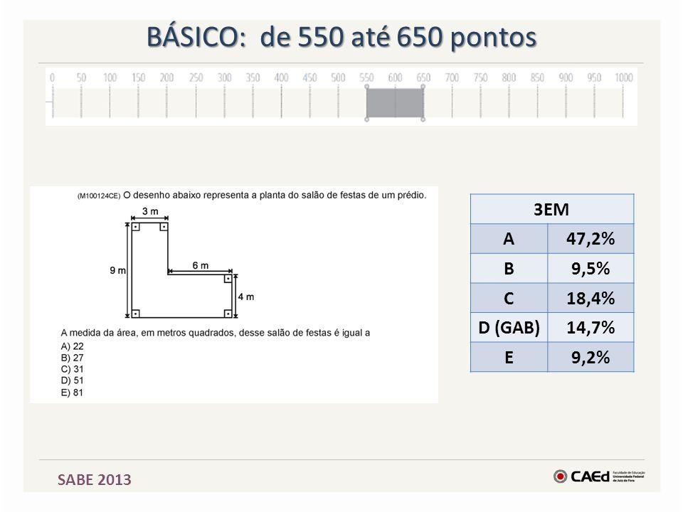 BÁSICO: de 550 até 650 pontos 3EM A 47,2% B 9,5% C 18,4% D (GAB) 14,7%