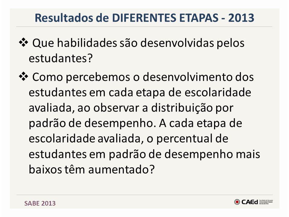 Resultados de DIFERENTES ETAPAS - 2013