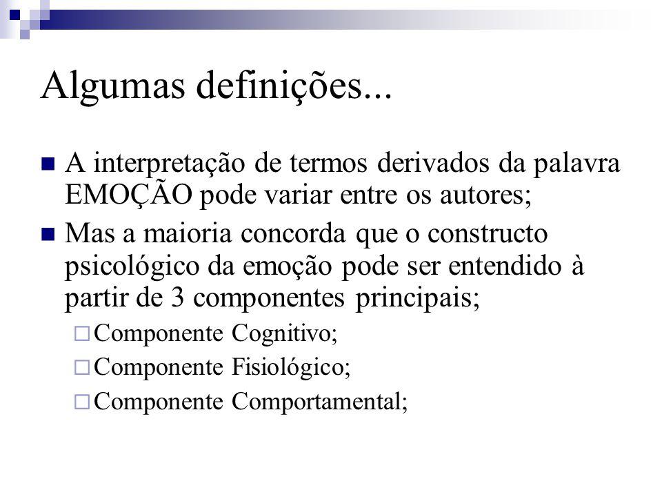 Algumas definições... A interpretação de termos derivados da palavra EMOÇÃO pode variar entre os autores;