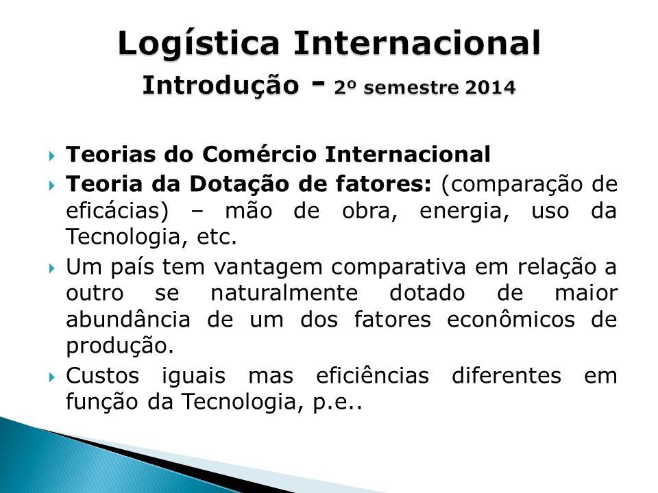 Logística Internacional Introdução - 2º semestre 2014
