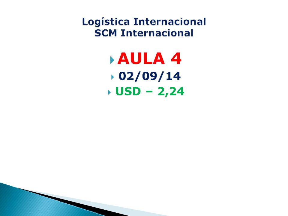 Logística Internacional SCM Internacional