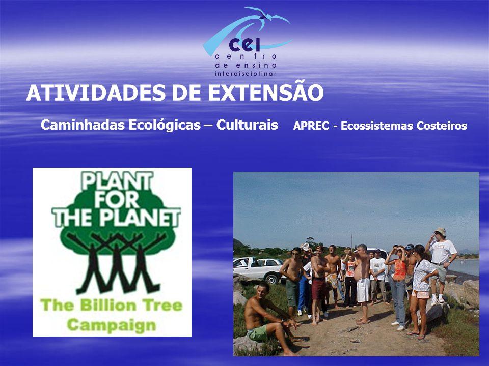 Caminhadas Ecológicas – Culturais APREC - Ecossistemas Costeiros