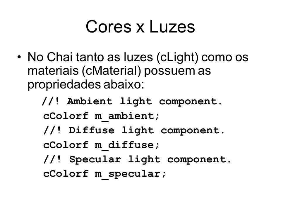 Cores x Luzes No Chai tanto as luzes (cLight) como os materiais (cMaterial) possuem as propriedades abaixo: