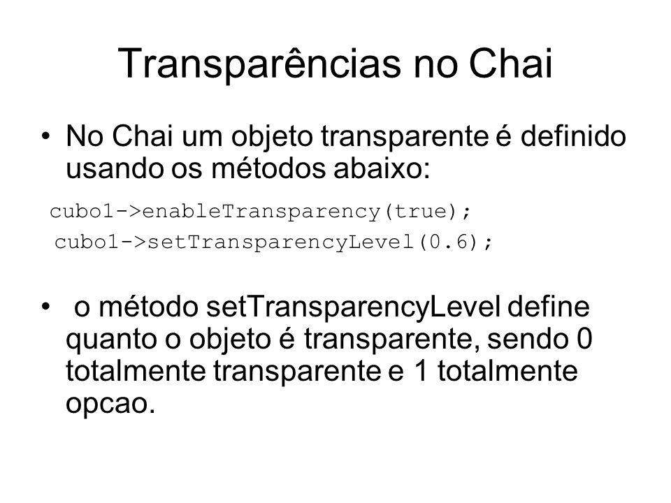 Transparências no Chai