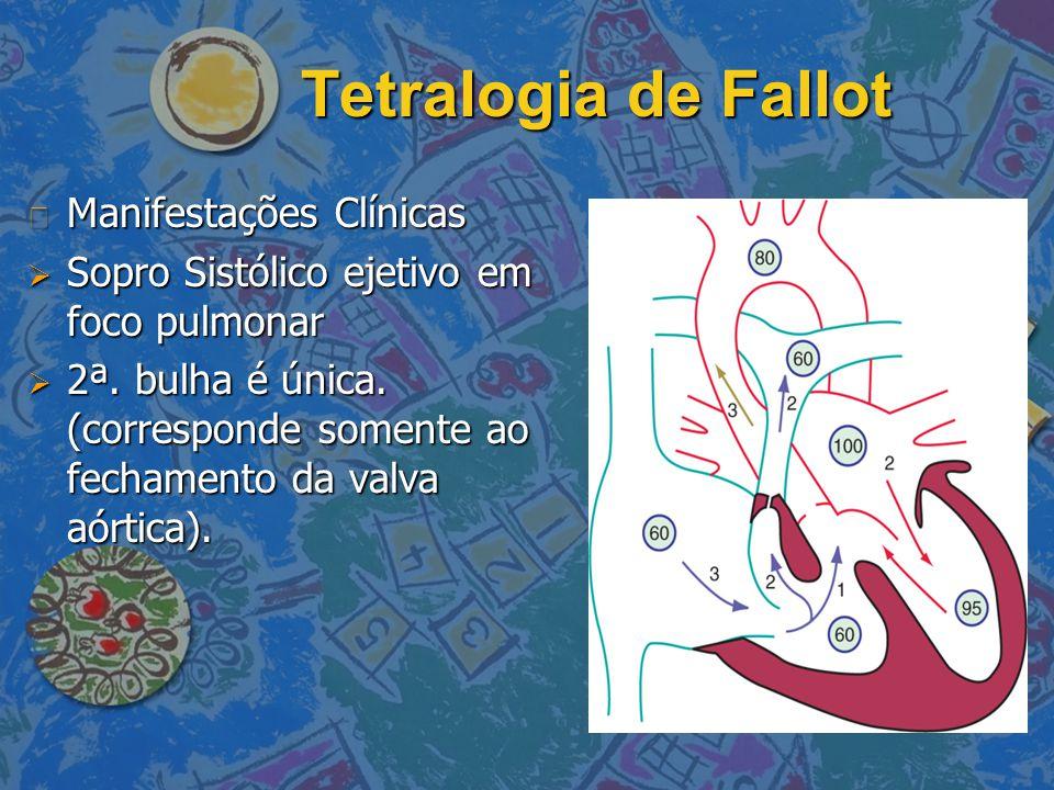 Tetralogia de Fallot Manifestações Clínicas