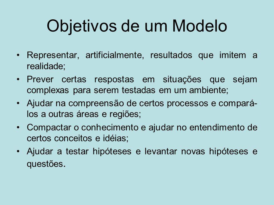 Objetivos de um Modelo Representar, artificialmente, resultados que imitem a realidade;