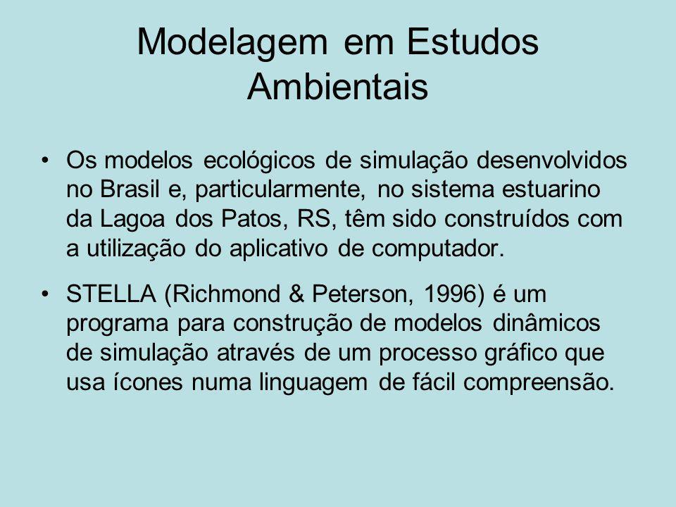 Modelagem em Estudos Ambientais