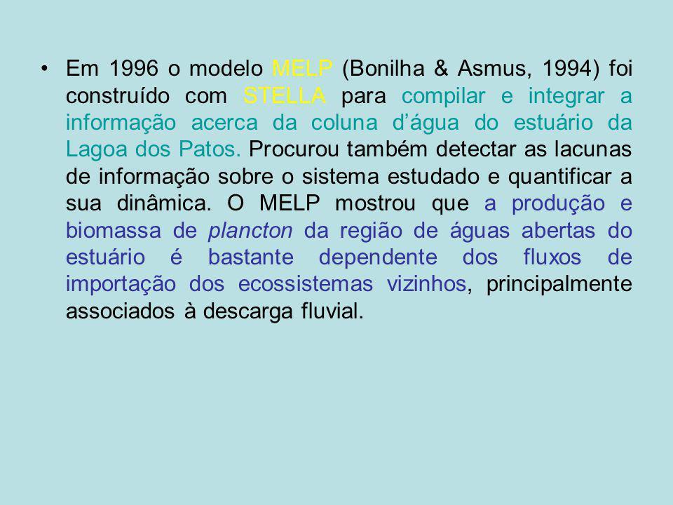 Em 1996 o modelo MELP (Bonilha & Asmus, 1994) foi construído com STELLA para compilar e integrar a informação acerca da coluna d'água do estuário da Lagoa dos Patos.