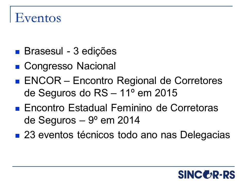 Eventos Brasesul - 3 edições Congresso Nacional
