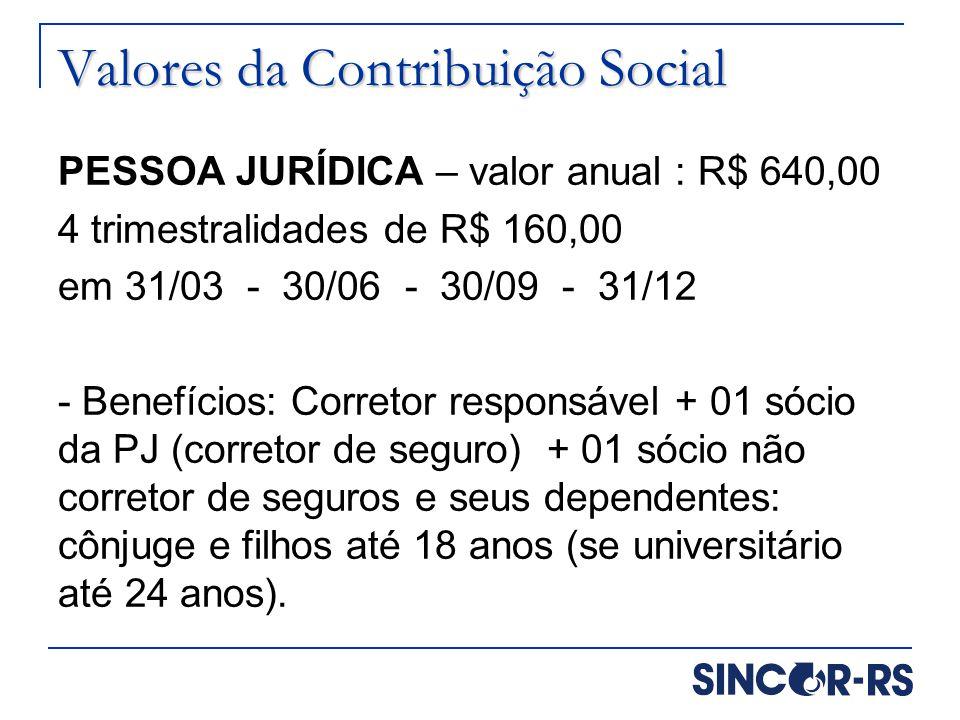 Valores da Contribuição Social