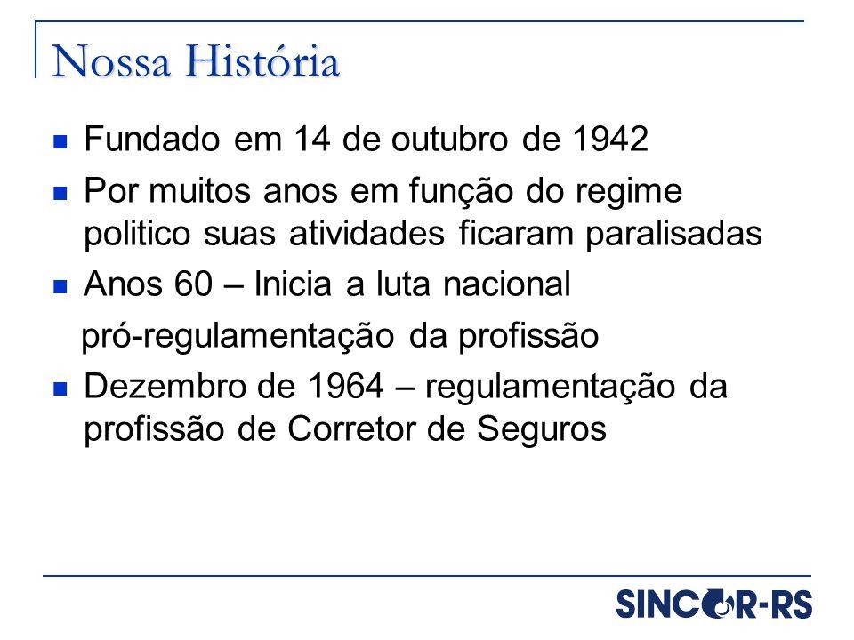 Nossa História Fundado em 14 de outubro de 1942