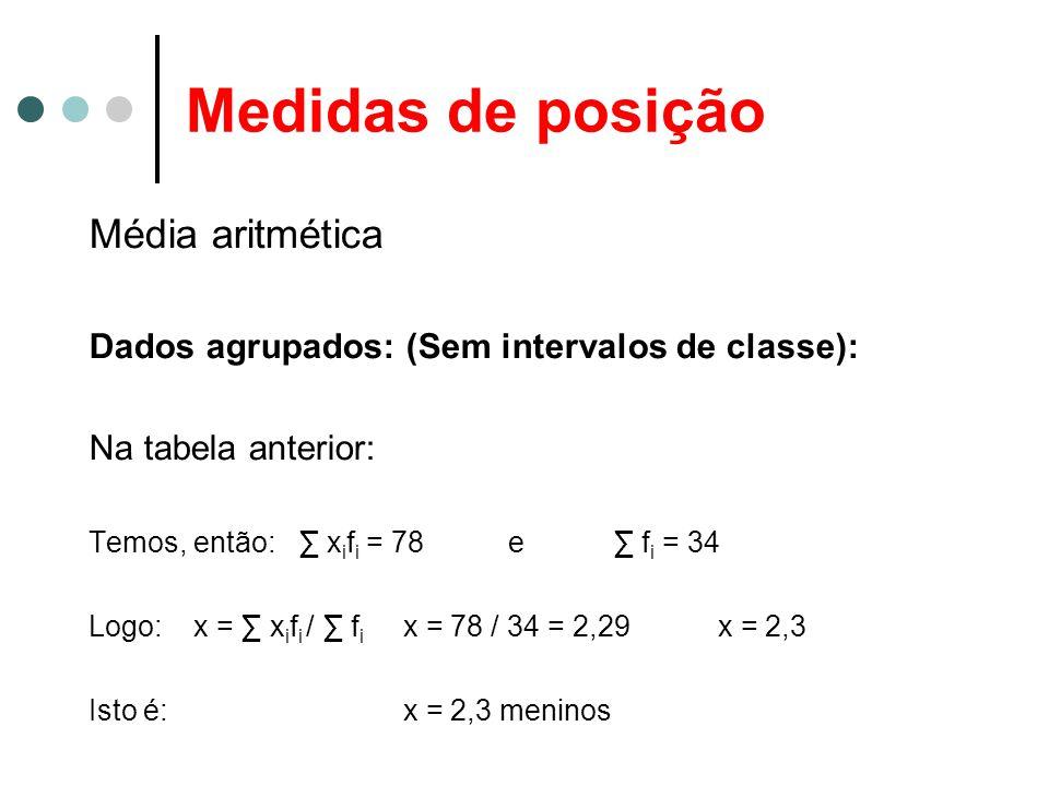 Medidas de posição Média aritmética