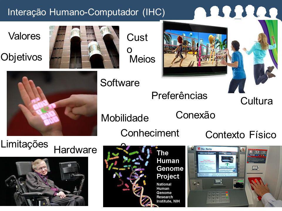 Valores Custo Objetivos Meios Software Preferências Cultura Conexão
