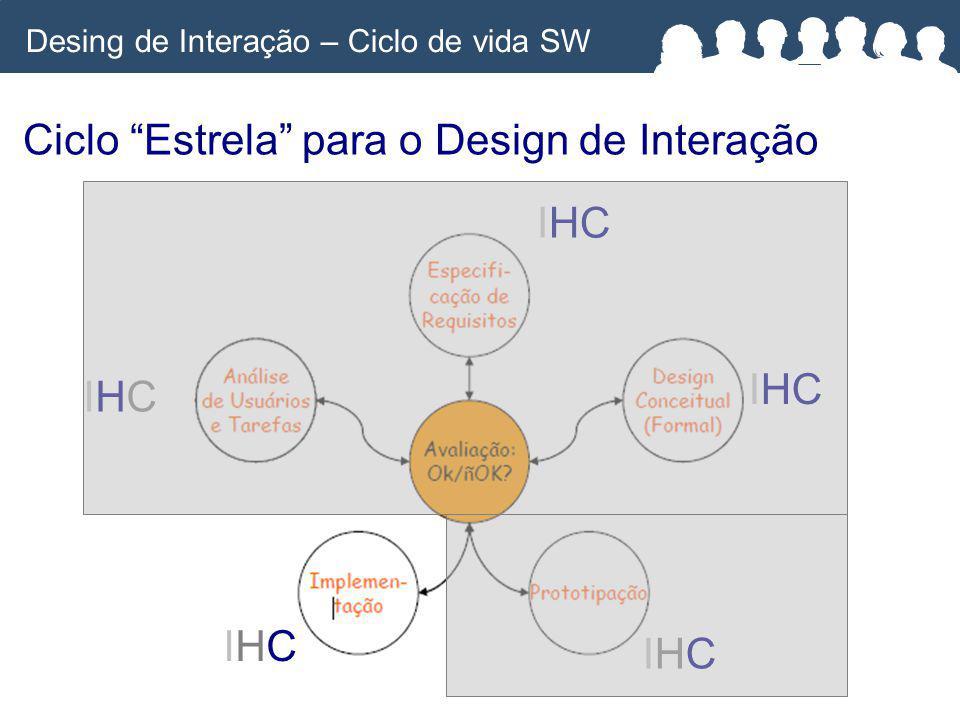Ciclo Estrela para o Design de Interação