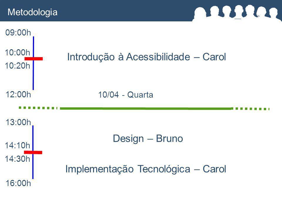 Introdução à Acessibilidade – Carol