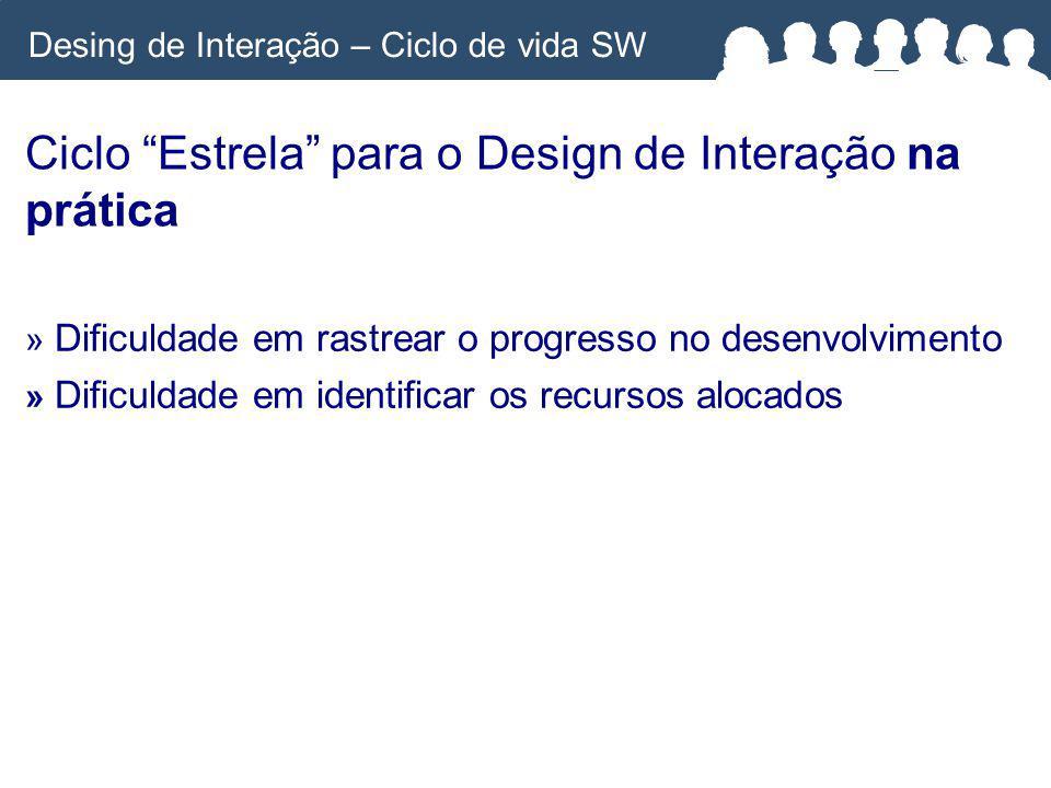 Ciclo Estrela para o Design de Interação na prática