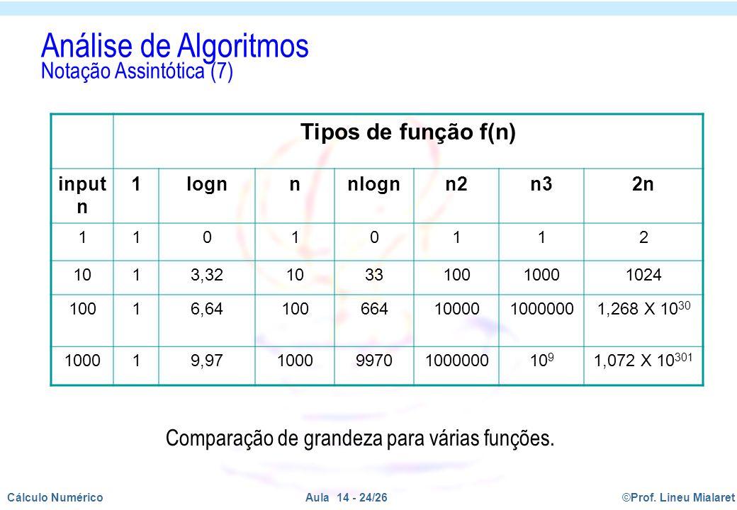 Análise de Algoritmos Notação Assintótica (7)
