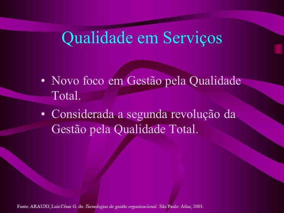 Qualidade em Serviços Novo foco em Gestão pela Qualidade Total.