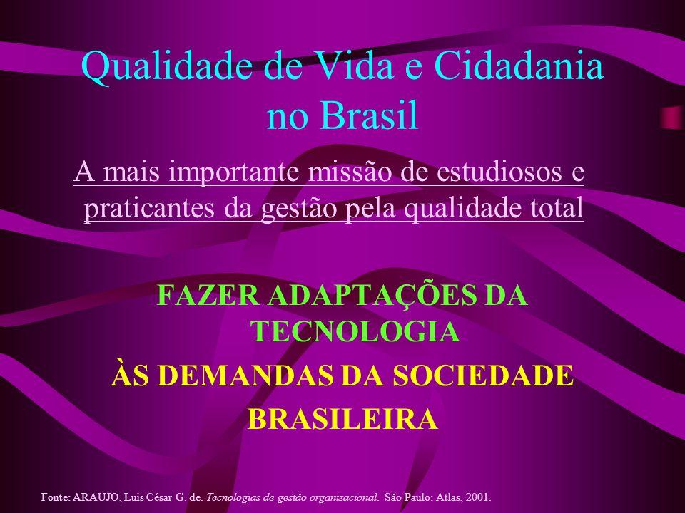 Qualidade de Vida e Cidadania no Brasil