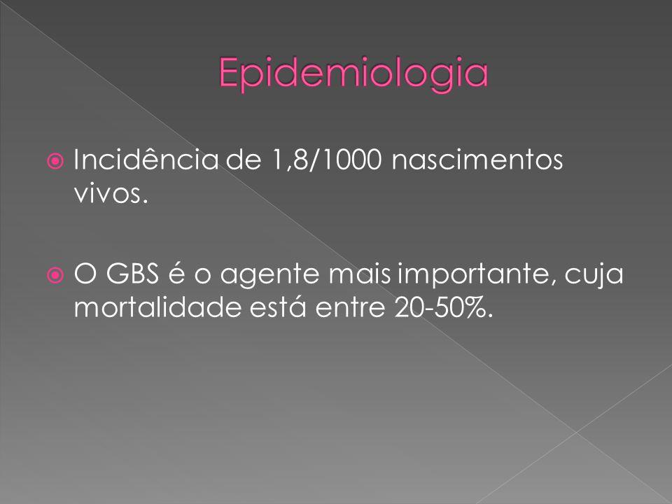 Epidemiologia Incidência de 1,8/1000 nascimentos vivos.