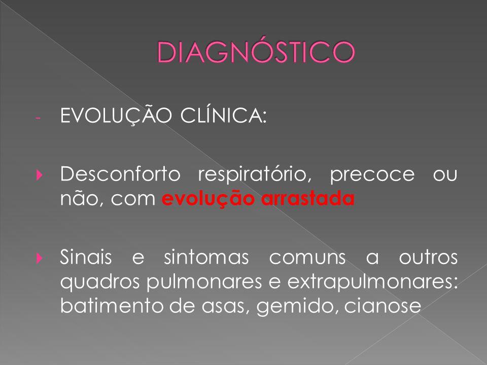DIAGNÓSTICO EVOLUÇÃO CLÍNICA: