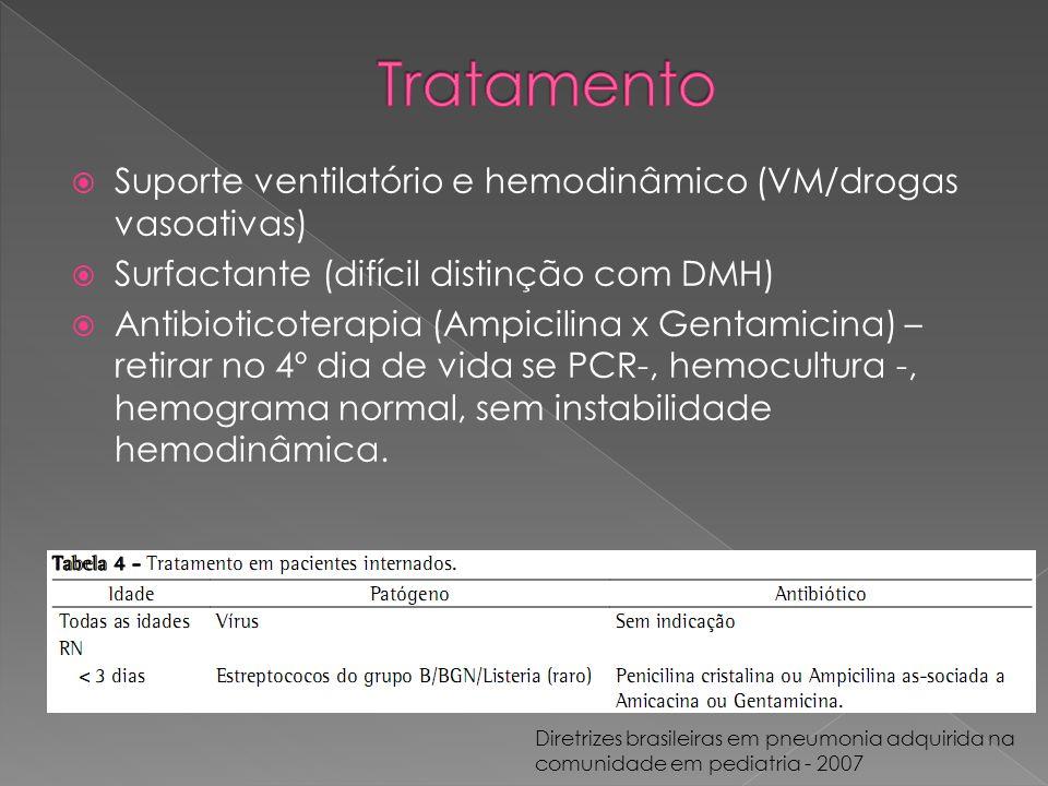 Tratamento Suporte ventilatório e hemodinâmico (VM/drogas vasoativas)