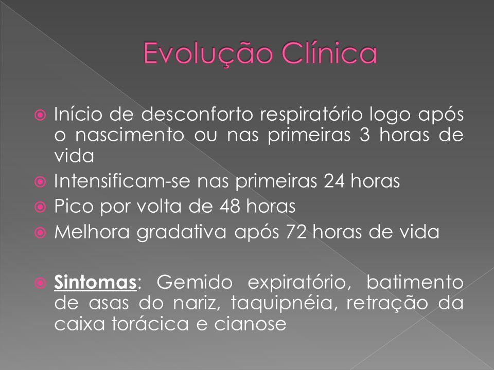 Evolução Clínica Início de desconforto respiratório logo após o nascimento ou nas primeiras 3 horas de vida.