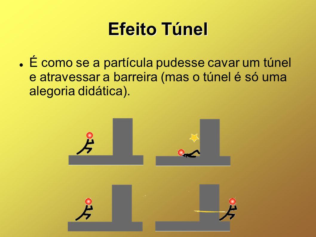 Efeito Túnel É como se a partícula pudesse cavar um túnel e atravessar a barreira (mas o túnel é só uma alegoria didática).