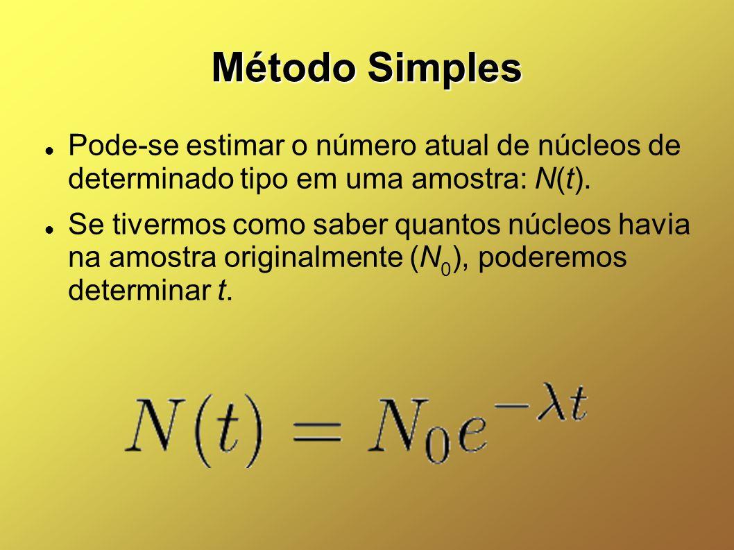 Método Simples Pode-se estimar o número atual de núcleos de determinado tipo em uma amostra: N(t).