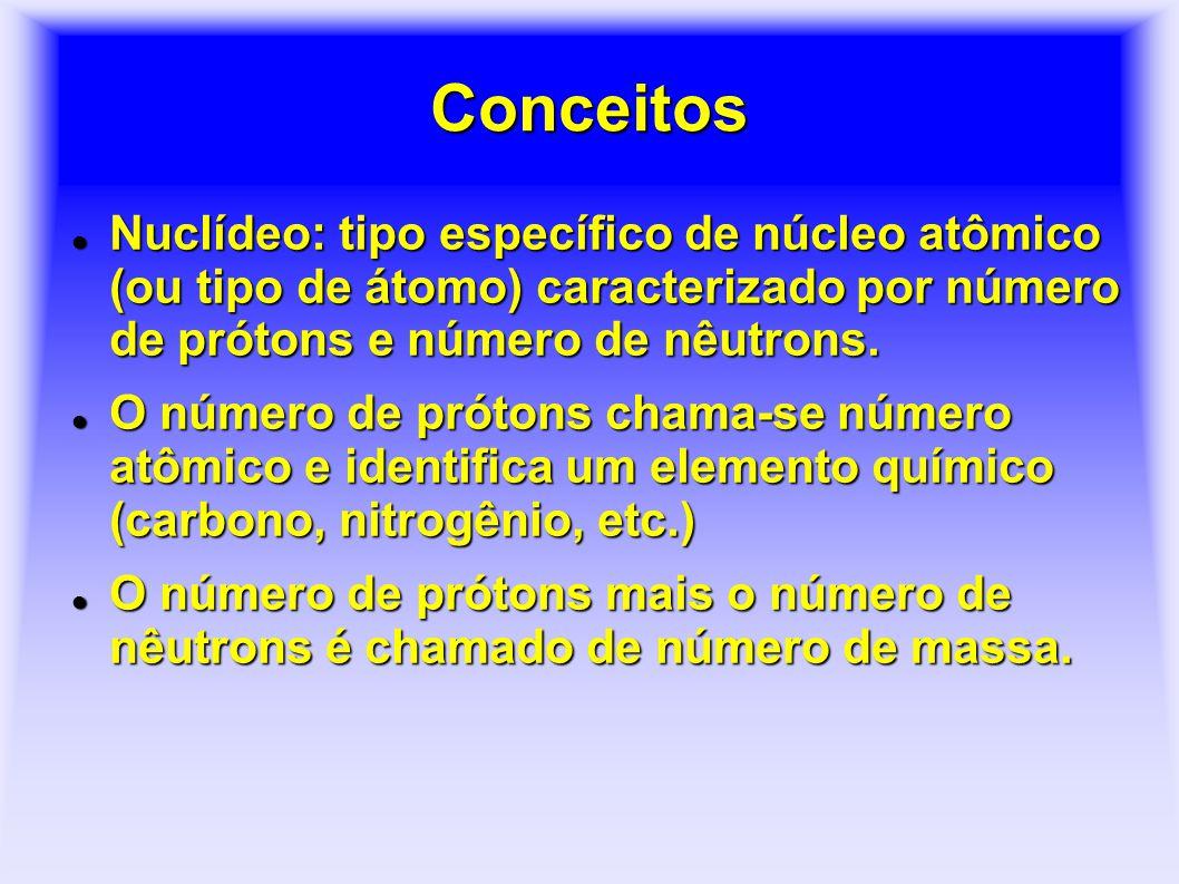 Conceitos Nuclídeo: tipo específico de núcleo atômico (ou tipo de átomo) caracterizado por número de prótons e número de nêutrons.