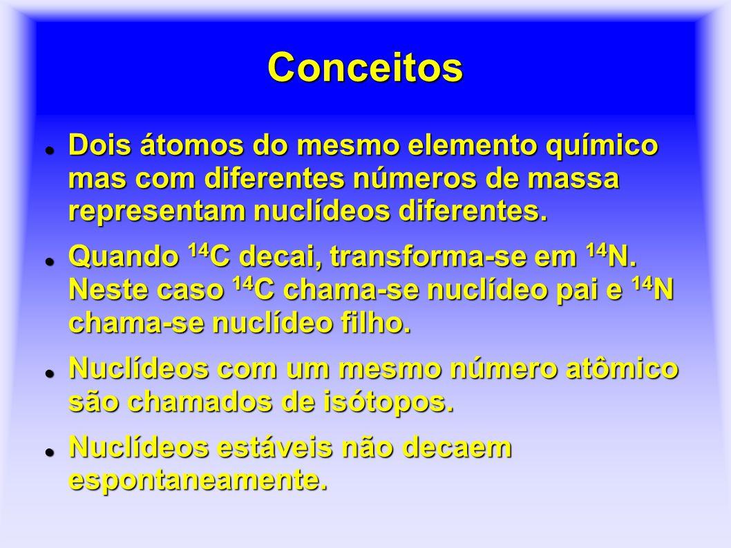 Conceitos Dois átomos do mesmo elemento químico mas com diferentes números de massa representam nuclídeos diferentes.