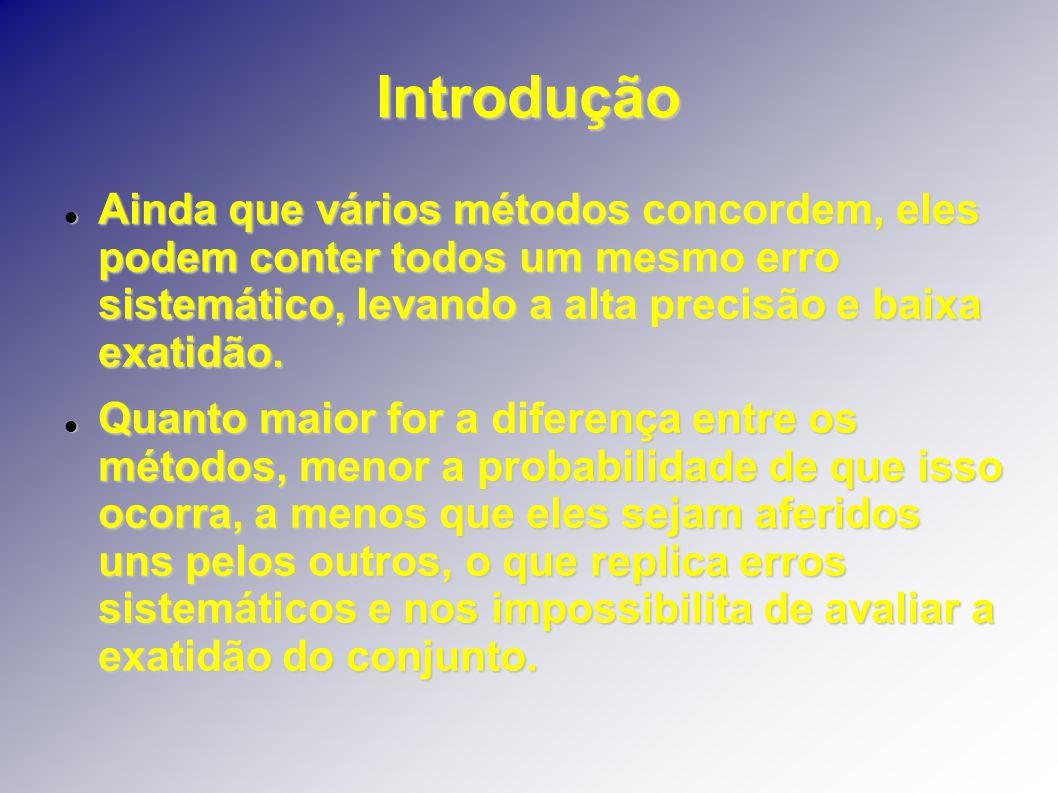 Introdução Ainda que vários métodos concordem, eles podem conter todos um mesmo erro sistemático, levando a alta precisão e baixa exatidão.