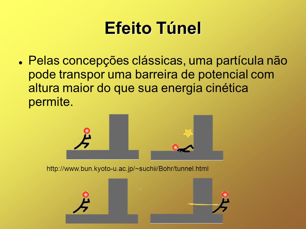 Efeito Túnel