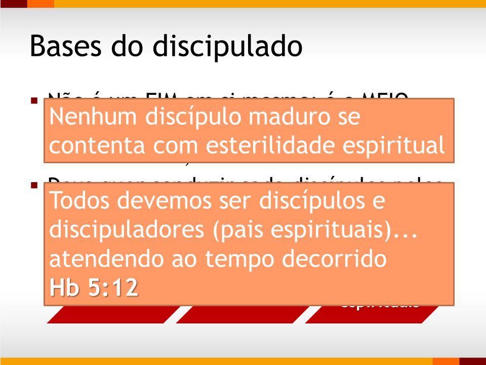 Bases do discipulado Não é um FIM em si mesmo; é o MEIO para que o projeto de Deus se cumpra. CRISTO JESUS, Ele é o alvo.